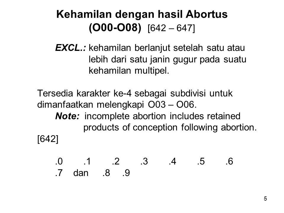 Kehamilan dengan hasil Abortus (O00-O08) [642 – 647]